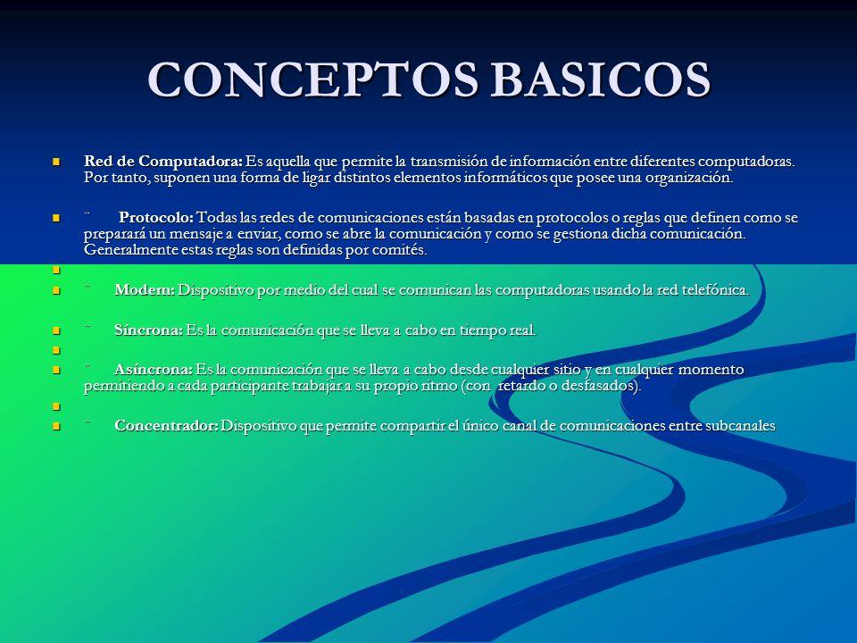 CONCEPTOS BASICOS Red de Computadora: Es aquella que permite la transmisión de información entre diferentes computadoras. Por tanto, suponen una forma