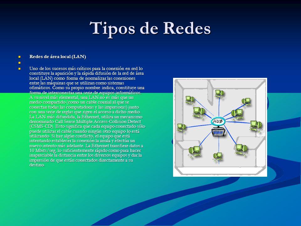 Tipos de Redes Redes de área extensa (WAN) Redes de área extensa (WAN) Cuando se llega a un cierto punto deja de ser poco práctico seguir ampliando una LAN.