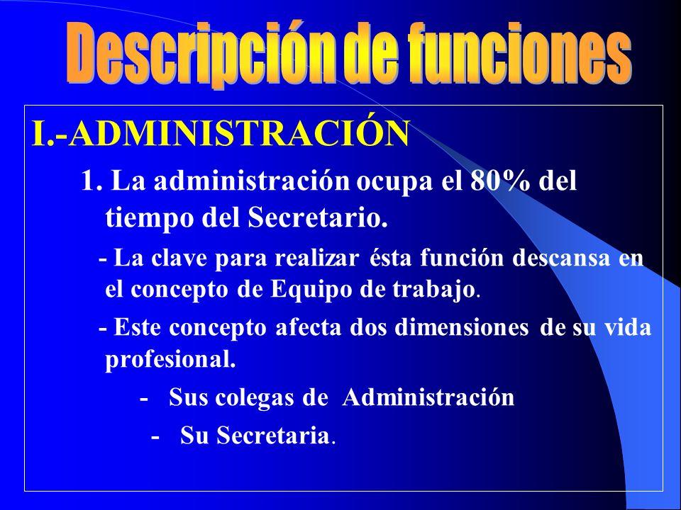 I.-ADMINISTRACIÓN 1. La administración ocupa el 80% del tiempo del Secretario. - La clave para realizar ésta función descansa en el concepto de Equipo