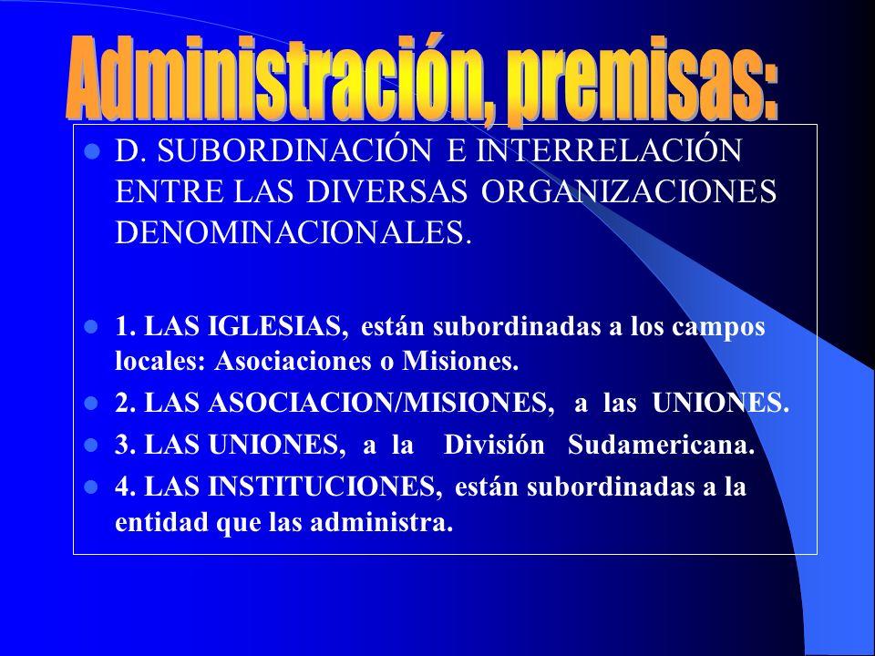 D. SUBORDINACIÓN E INTERRELACIÓN ENTRE LAS DIVERSAS ORGANIZACIONES DENOMINACIONALES. 1. LAS IGLESIAS, están subordinadas a los campos locales: Asociac
