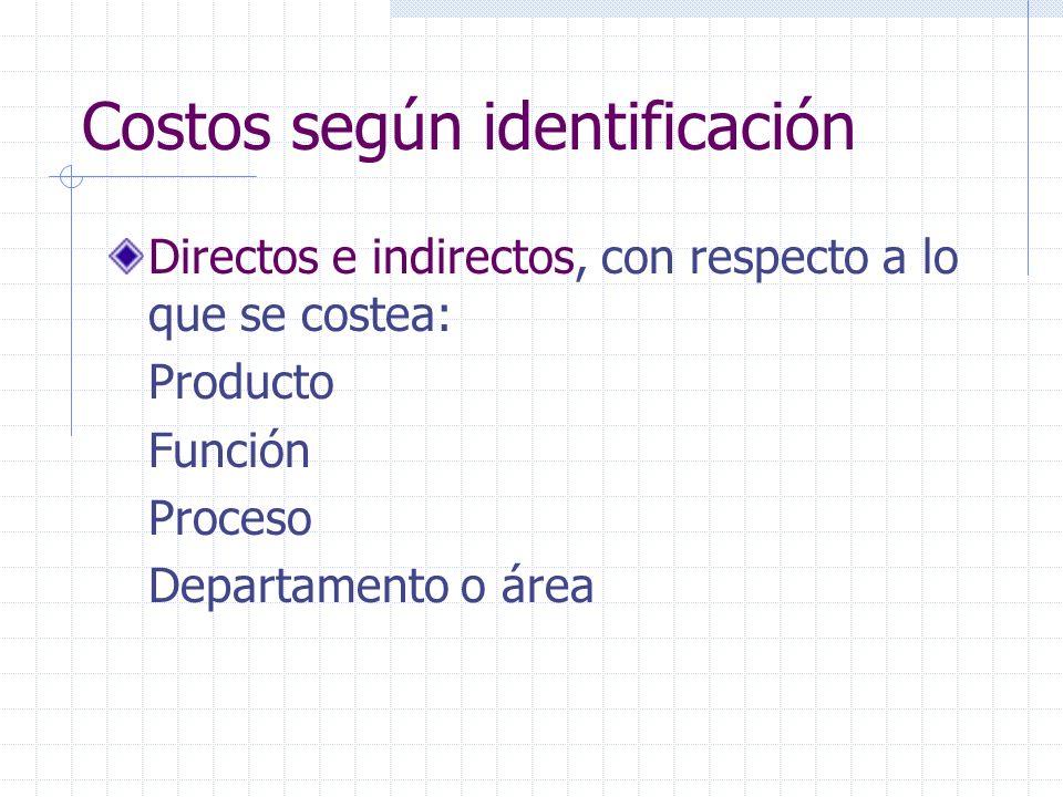 Costos según identificación Directos e indirectos, con respecto a lo que se costea: Producto Función Proceso Departamento o área