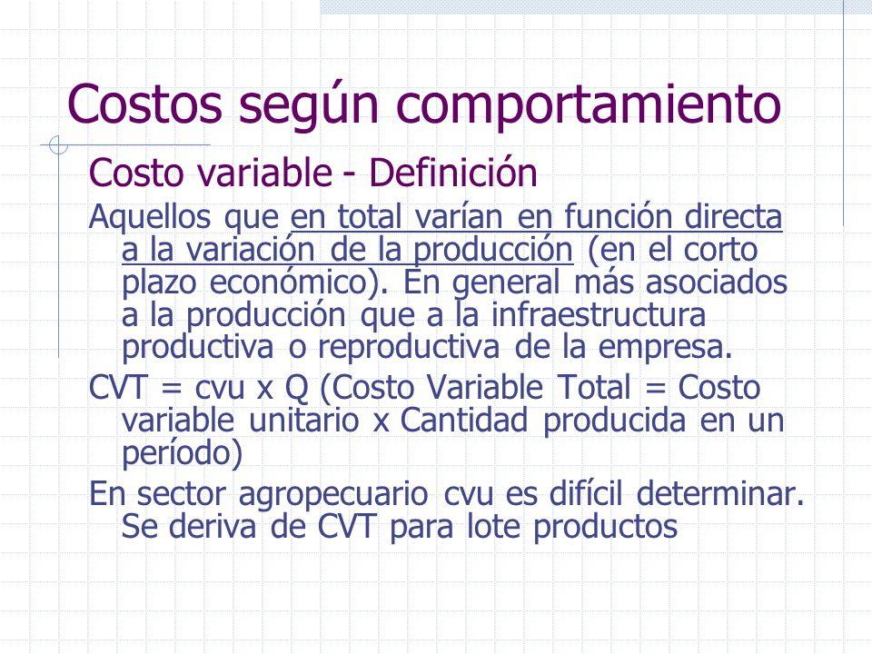 Costo variable - Definición Aquellos que en total varían en función directa a la variación de la producción (en el corto plazo económico).