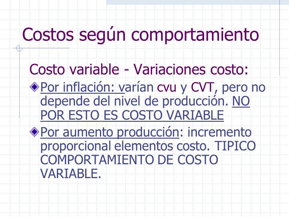 Costos según comportamiento Costo variable - Variaciones costo: Por inflación: varían cvu y CVT, pero no depende del nivel de producción.