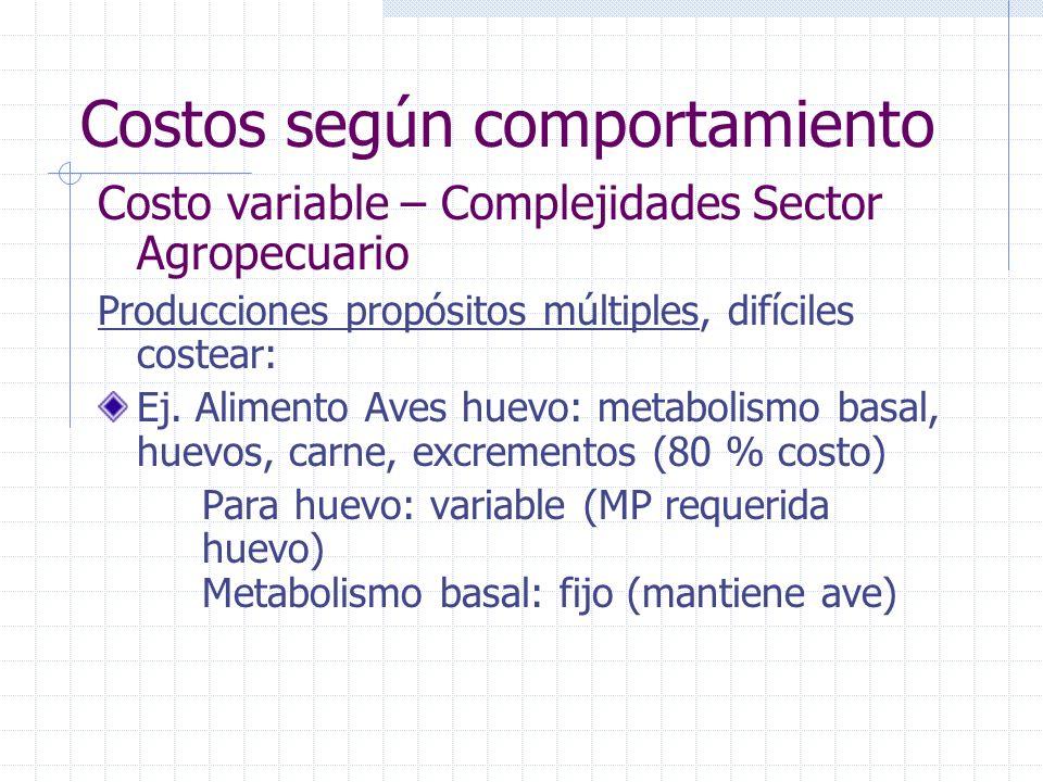 Costos según comportamiento Costo variable – Complejidades Sector Agropecuario Producciones propósitos múltiples, difíciles costear: Ej.