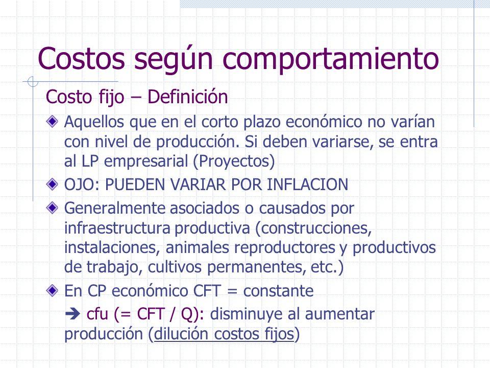Costos según comportamiento Costo fijo – Definición Aquellos que en el corto plazo económico no varían con nivel de producción.