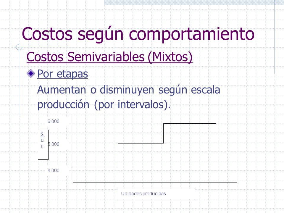 Costos según comportamiento Costos Semivariables (Mixtos) Por etapas Aumentan o disminuyen según escala producción (por intervalos).