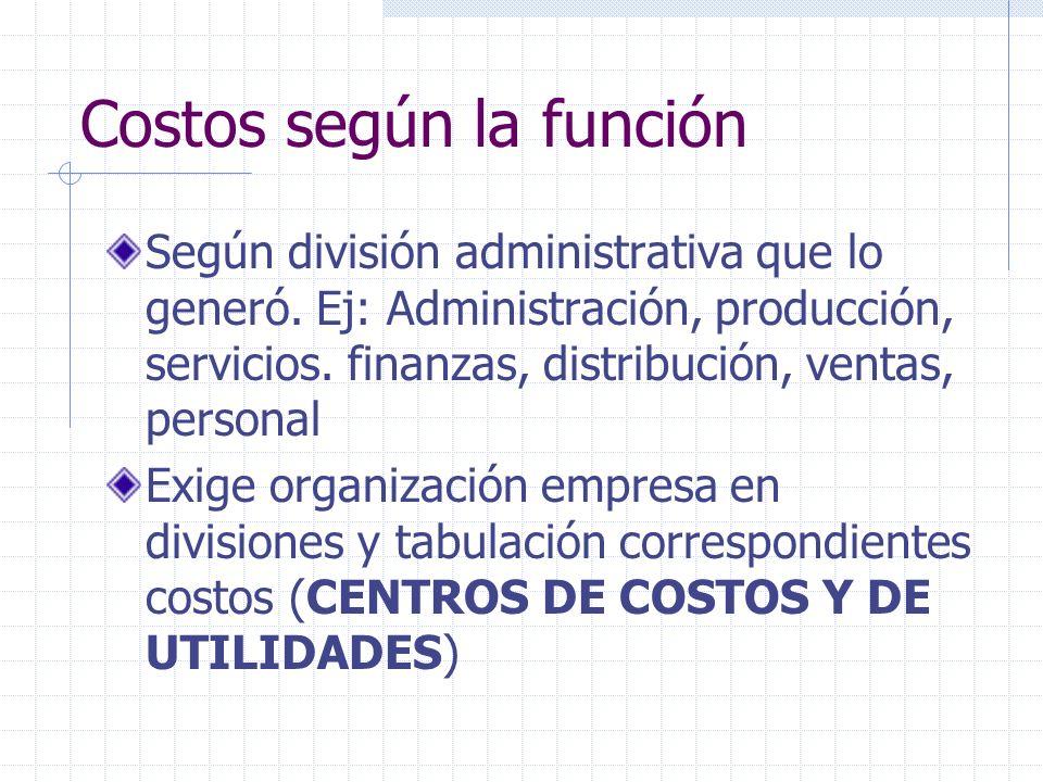 Costos según la función Producción: Concentra transformación de recursos en productos.