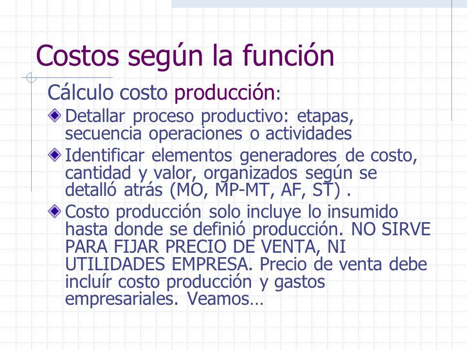 Cálculo costo producción : Detallar proceso productivo: etapas, secuencia operaciones o actividades Identificar elementos generadores de costo, cantidad y valor, organizados según se detalló atrás (MO, MP-MT, AF, ST).