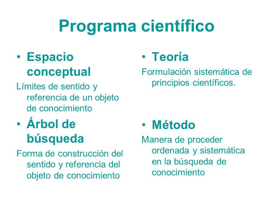 Lingüística-Semiología Funciones del lenguaje Análisis textual de mensajes Análisis del discurso Pragmática de la interacción Semiótica de la imagen Semiosis y vida social