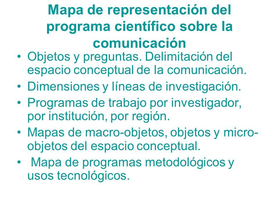 Etimología de la palabra comunicación.