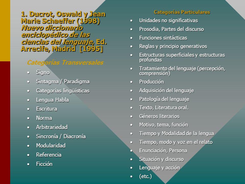 1. Ducrot, Oswald y Jean Marie Schaeffer (1998) Nuevo diccionario enciclopédico de las ciencias del lenguaje, Ed. Arrecife, Madrid [1995] SignoSigno S