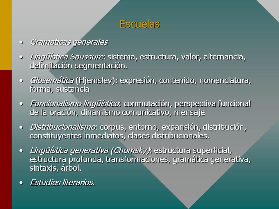 Escuelas Gramaticas generalesGramaticas generales Lingüística Saussure: sistema, estructura, valor, alternancia, delimitación segmentación.Lingüística