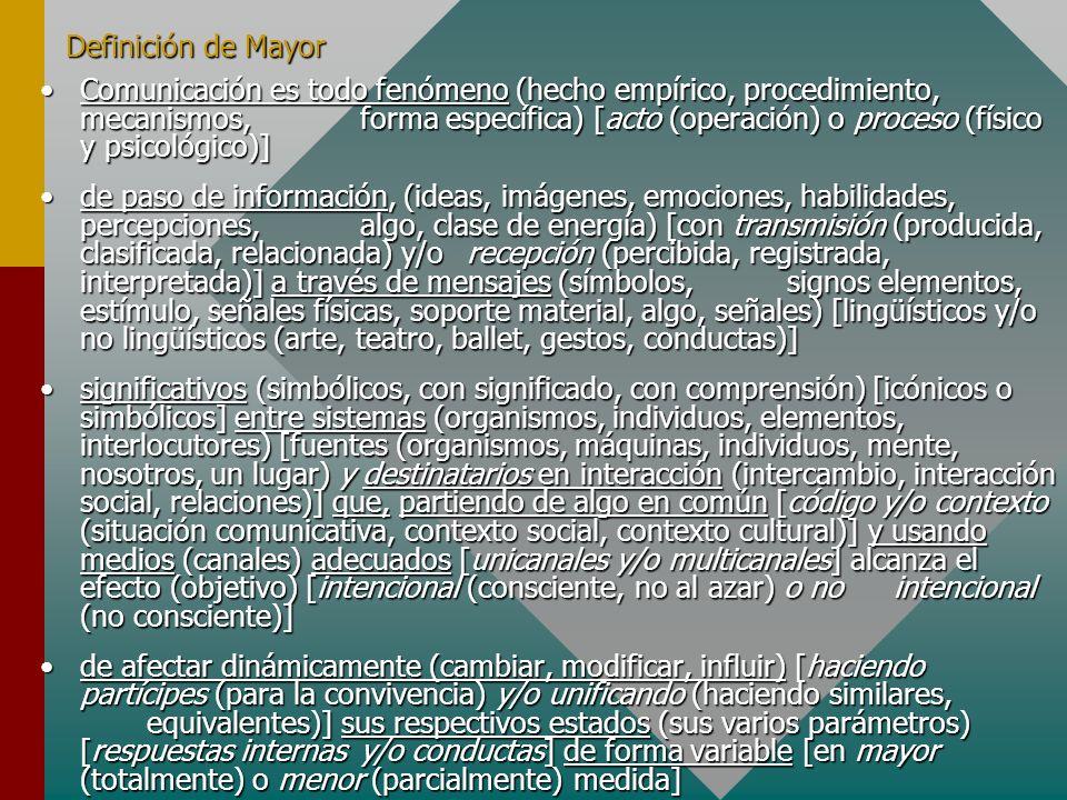 Definición de Mayor Comunicación es todo fenómeno (hecho empírico, procedimiento, mecanismos, forma específica) [acto (operación) o proceso (físico y