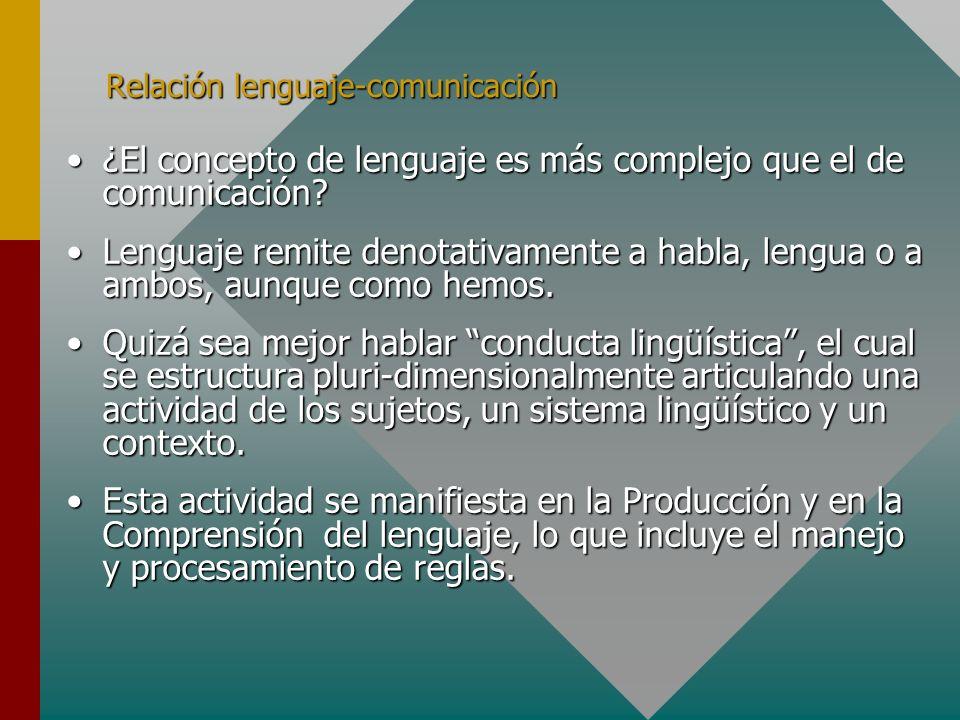 Relación lenguaje-comunicación ¿El concepto de lenguaje es más complejo que el de comunicación?¿El concepto de lenguaje es más complejo que el de comu