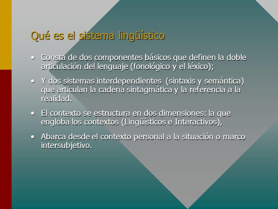 Qué es el sistema lingüístico Consta de dos componentes básicos que definen la doble articulación del lenguaje (fonológico y el léxico);Consta de dos