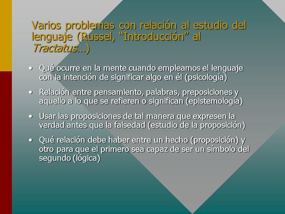 Varios problemas con relación al estudio del lenguaje (Russel, Introducción al Tractatus…) Qué ocurre en la mente cuando empleamos el lenguaje con la