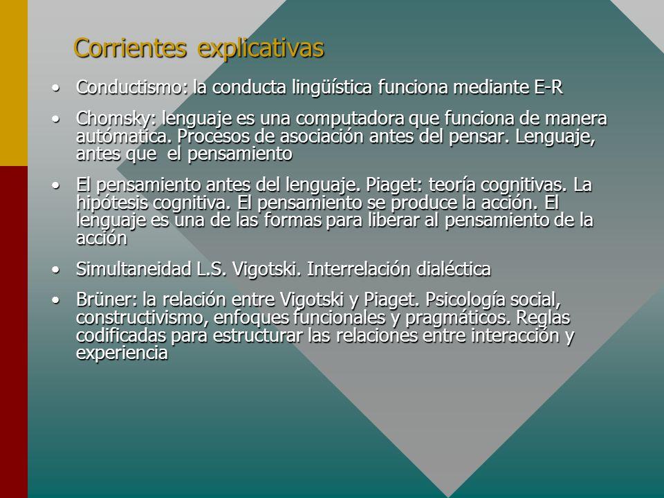 Corrientes explicativas Conductismo: la conducta lingüística funciona mediante E-RConductismo: la conducta lingüística funciona mediante E-R Chomsky: