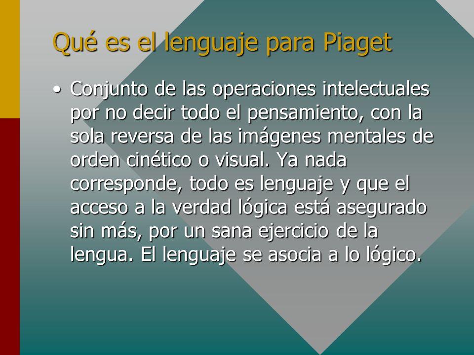 Qué es el lenguaje para Piaget Conjunto de las operaciones intelectuales por no decir todo el pensamiento, con la sola reversa de las imágenes mentale