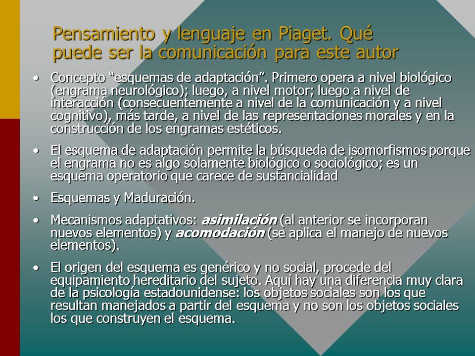 Pensamiento y lenguaje en Piaget. Qué puede ser la comunicación para este autor Concepto esquemas de adaptación. Primero opera a nivel biológico (engr