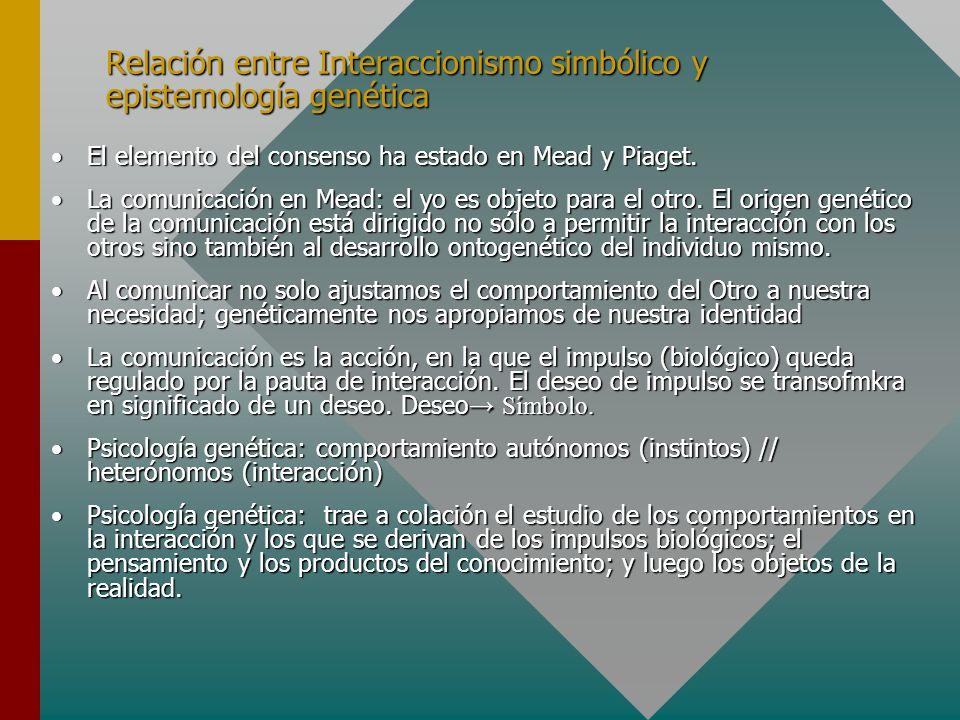 Relación entre Interaccionismo simbólico y epistemología genética El elemento del consenso ha estado en Mead y Piaget.El elemento del consenso ha esta
