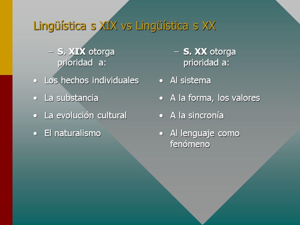 Lingüística s XIX vs Lingüística s XX –S. XIX otorga prioridad a: Los hechos individualesLos hechos individuales La substanciaLa substancia La evoluci