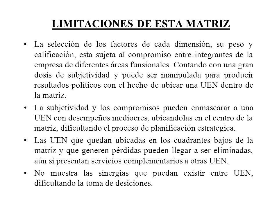 LIMITACIONES DE ESTA MATRIZ La selección de los factores de cada dimensión, su peso y calificación, esta sujeta al compromiso entre integrantes de la