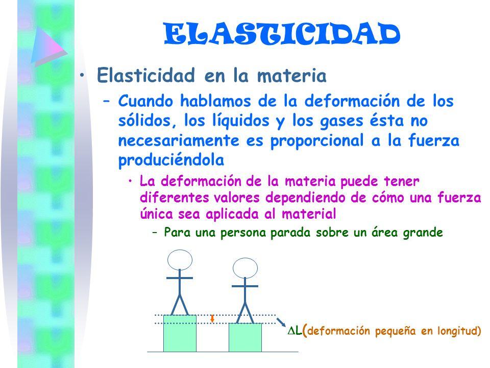 Elasticidad en la materia –C–Cuando hablamos de la deformación de los sólidos, los líquidos y los gases ésta no necesariamente es proporcional a la fu