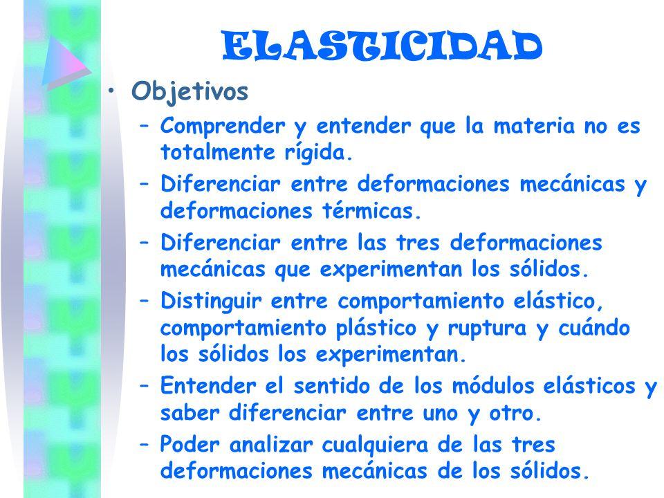 ELASTICIDAD Objetivos –C–Comprender y entender que la materia no es totalmente rígida. –D–Diferenciar entre deformaciones mecánicas y deformaciones té