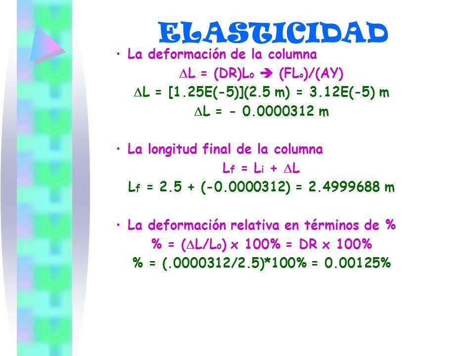 La deformación de la columna L = (DR)L o (FL o )/(AY) L = [1.25E(-5)](2.5 m) = 3.12E(-5) m L = - 0.0000312 m La longitud final de la columna L f = L i