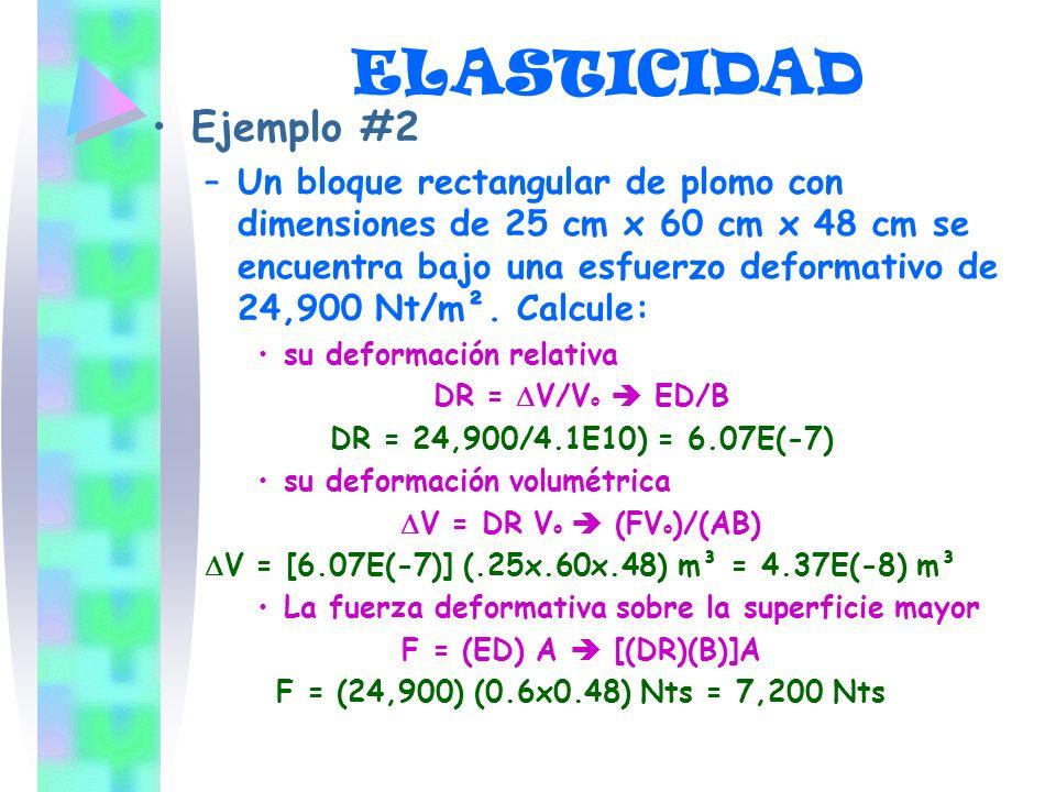 Ejemplo #2 –U–Un bloque rectangular de plomo con dimensiones de 25 cm x 60 cm x 48 cm se encuentra bajo una esfuerzo deformativo de 24,900 Nt/m². Calc