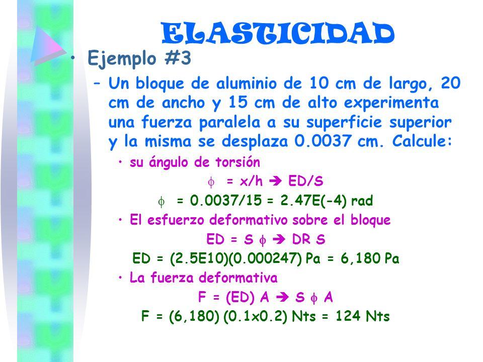 Ejemplo #3 –U–Un bloque de aluminio de 10 cm de largo, 20 cm de ancho y 15 cm de alto experimenta una fuerza paralela a su superficie superior y la mi