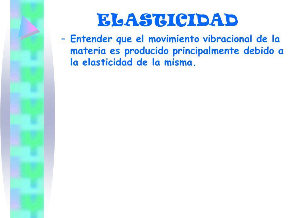 –E–Entender que el movimiento vibracional de la materia es producido principalmente debido a la elasticidad de la misma.