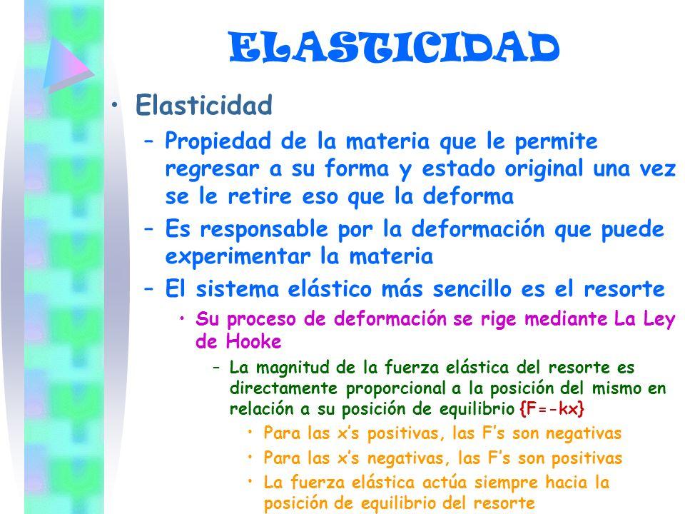 Elasticidad –P–Propiedad de la materia que le permite regresar a su forma y estado original una vez se le retire eso que la deforma –E–Es responsable