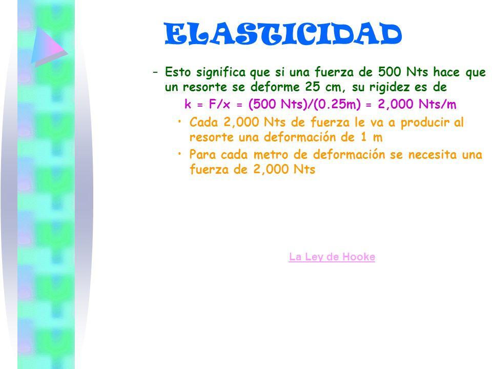–E–Esto significa que si una fuerza de 500 Nts hace que un resorte se deforme 25 cm, su rigidez es de k = F/x = (500 Nts)/(0.25m) = 2,000 Nts/m Cada 2