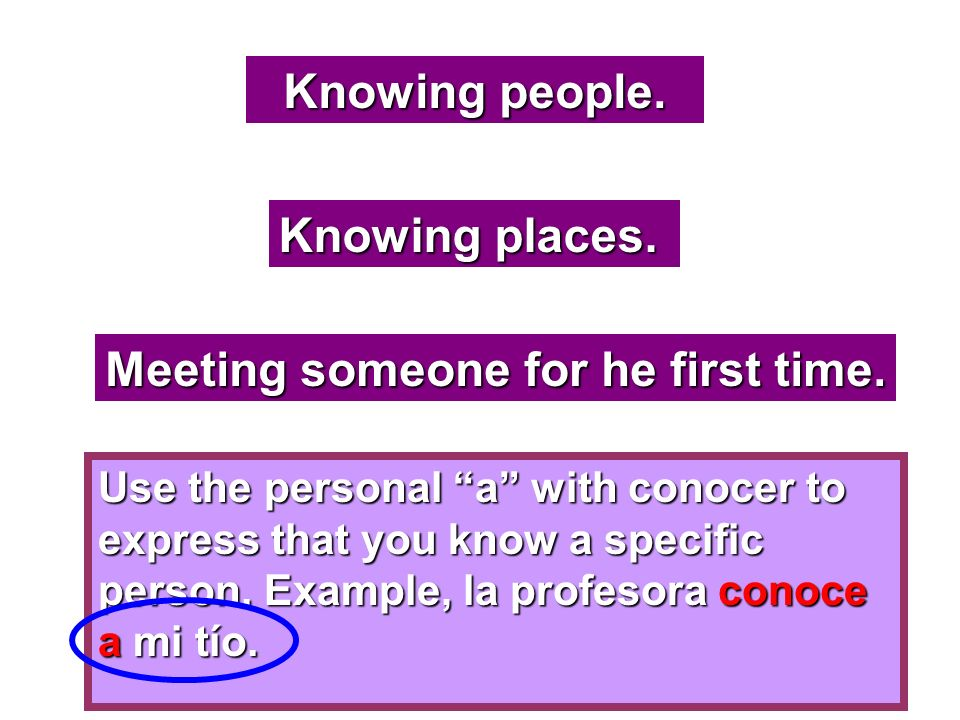 Knowing people.Knowing places. Meeting someone for he first time.