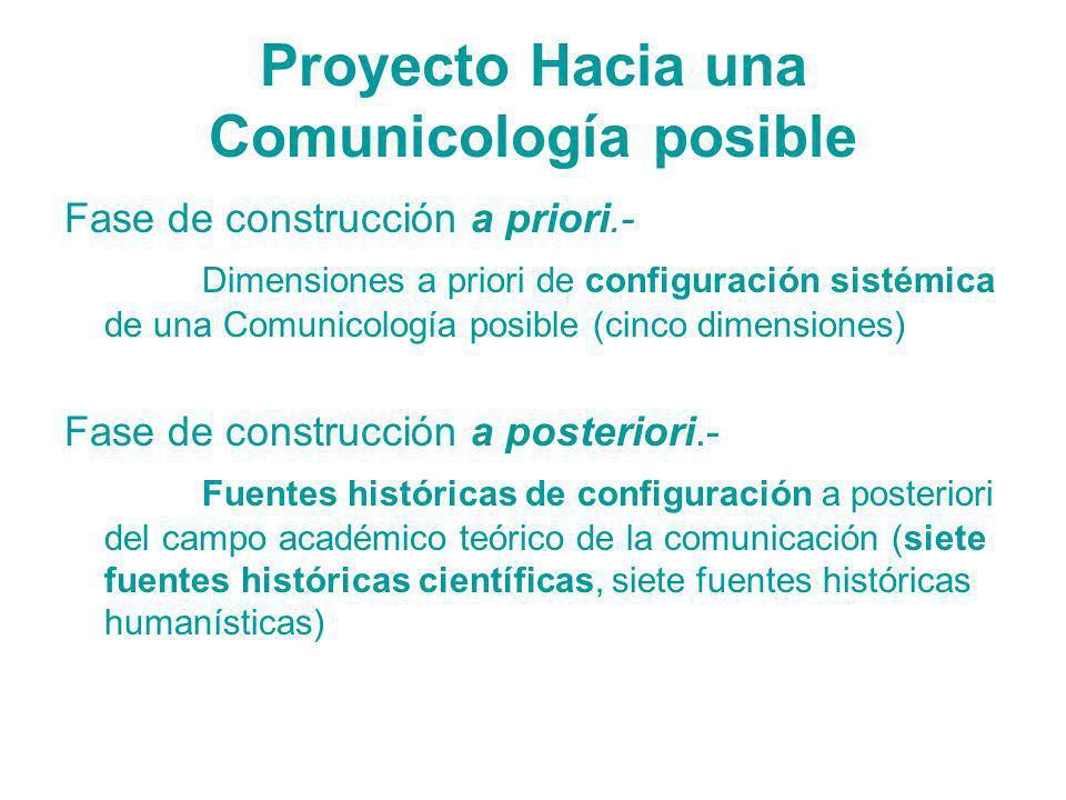 Proyecto Hacia una Comunicología posible Fase de construcción a priori.- Dimensiones a priori de configuración sistémica de una Comunicología posible