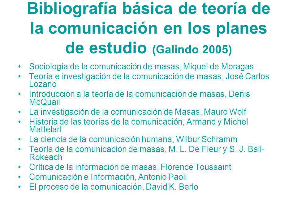 Bibliografía básica de teoría de la comunicación en los planes de estudio (Galindo 2005) Sociología de la comunicación de masas, Miquel de Moragas Teo