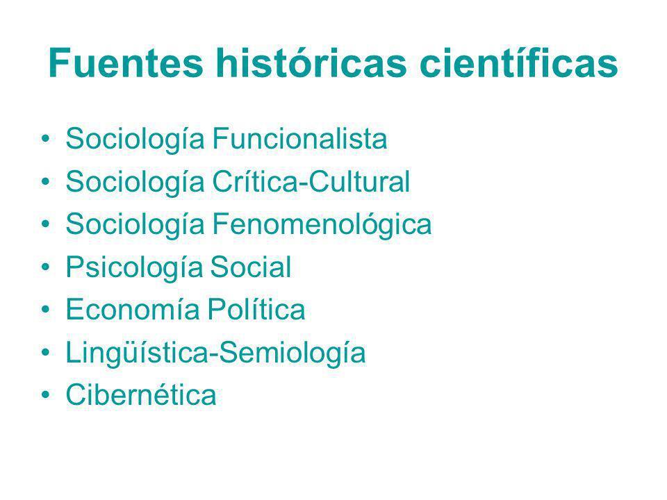 Fuentes históricas científicas Sociología Funcionalista Sociología Crítica-Cultural Sociología Fenomenológica Psicología Social Economía Política Ling