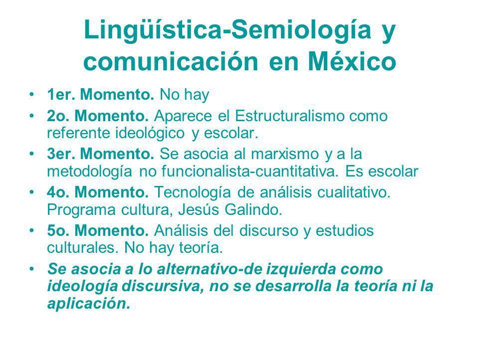 Lingüística-Semiología y comunicación en México 1er. Momento. No hay 2o. Momento. Aparece el Estructuralismo como referente ideológico y escolar. 3er.