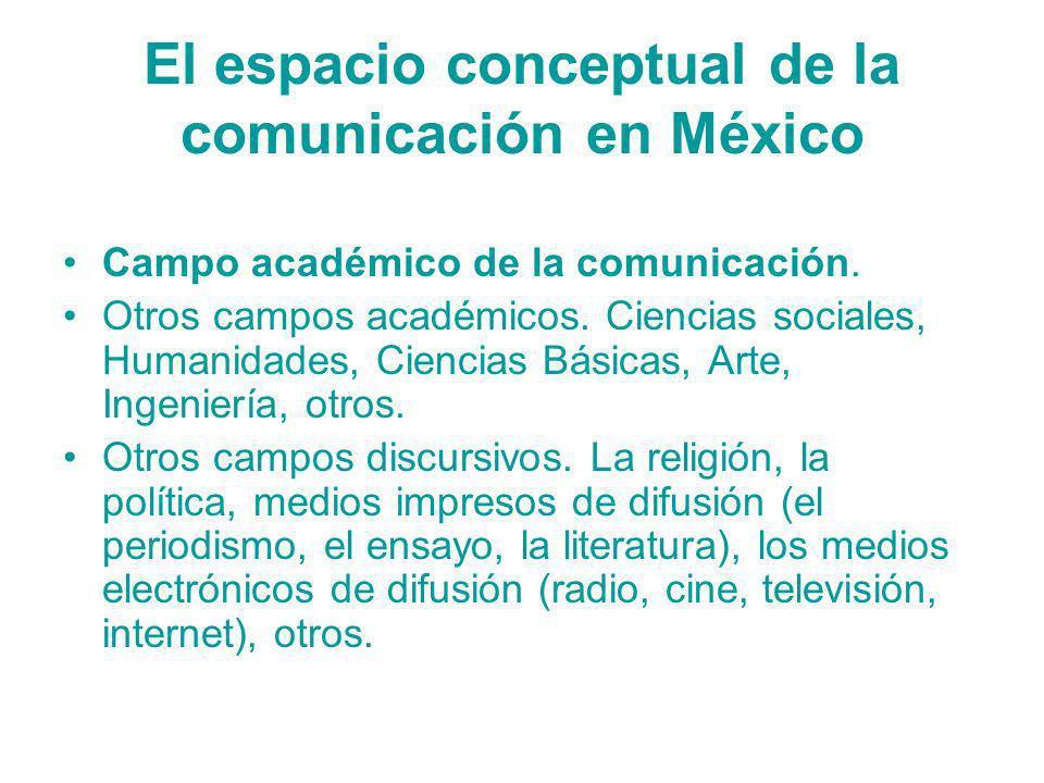 El espacio conceptual de la comunicación en México Campo académico de la comunicación. Otros campos académicos. Ciencias sociales, Humanidades, Cienci