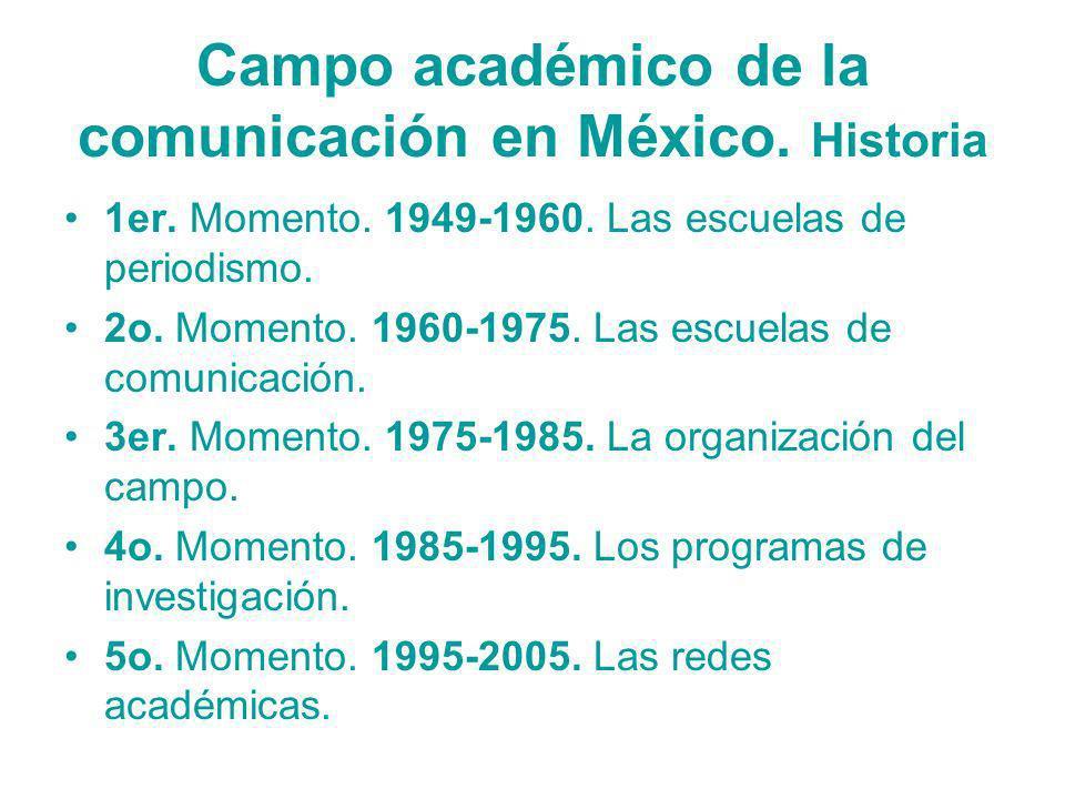 Campo académico de la comunicación en México. Historia 1er. Momento. 1949-1960. Las escuelas de periodismo. 2o. Momento. 1960-1975. Las escuelas de co