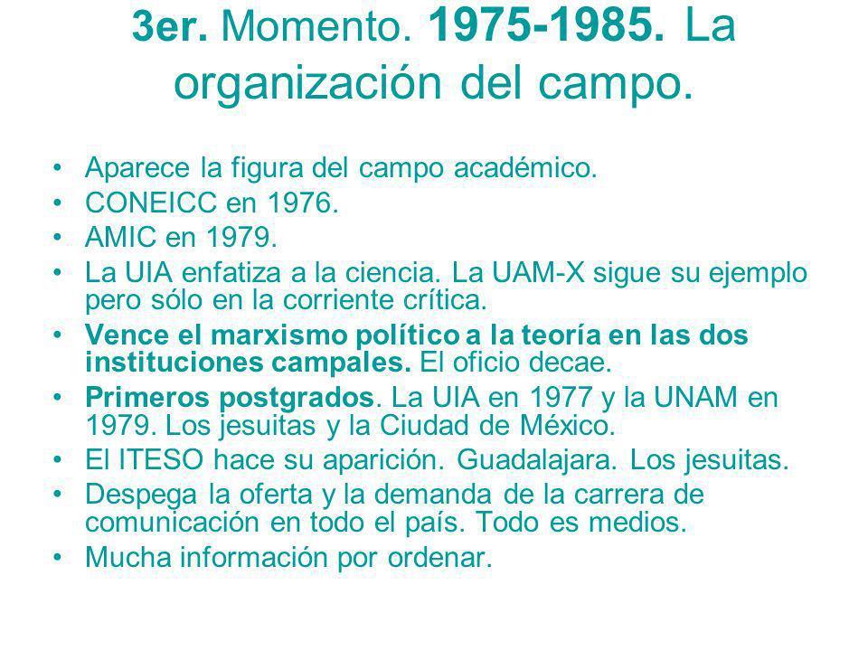 3er. Momento. 1975-1985. La organización del campo. Aparece la figura del campo académico. CONEICC en 1976. AMIC en 1979. La UIA enfatiza a la ciencia