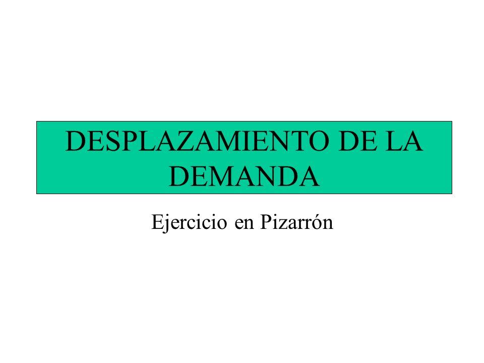 DESPLAZAMIENTO DE LA DEMANDA Ejercicio en Pizarrón