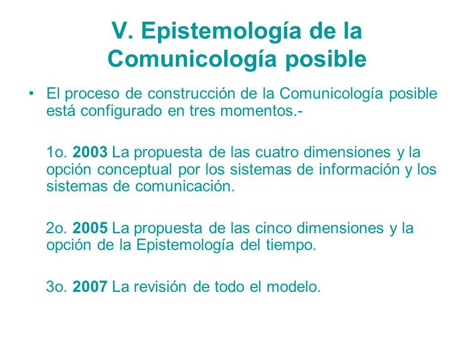 V. Epistemología de la Comunicología posible El proceso de construcción de la Comunicología posible está configurado en tres momentos.- 1o. 2003 La pr