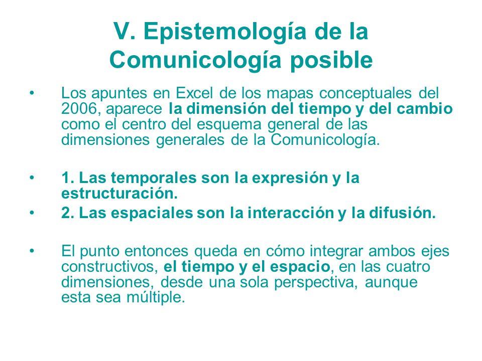 V. Epistemología de la Comunicología posible Los apuntes en Excel de los mapas conceptuales del 2006, aparece la dimensión del tiempo y del cambio com