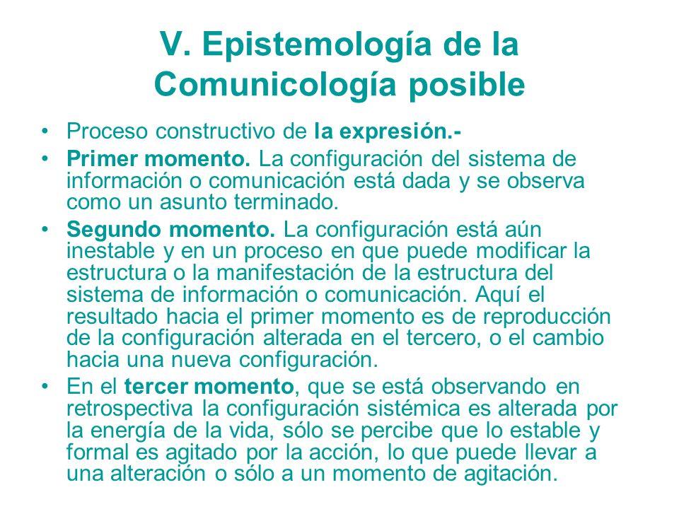 V. Epistemología de la Comunicología posible Proceso constructivo de la expresión.- Primer momento. La configuración del sistema de información o comu