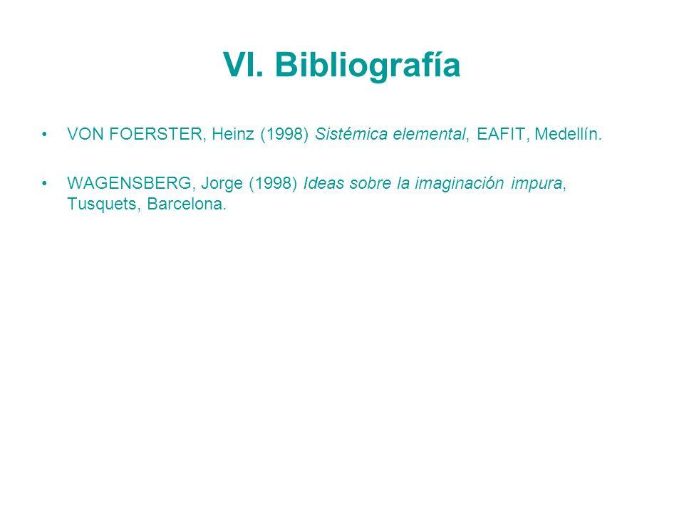 VI. Bibliografía VON FOERSTER, Heinz (1998) Sistémica elemental, EAFIT, Medellín. WAGENSBERG, Jorge (1998) Ideas sobre la imaginación impura, Tusquets