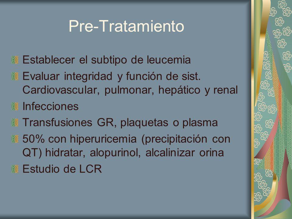 Pre-Tratamiento Establecer el subtipo de leucemia Evaluar integridad y función de sist. Cardiovascular, pulmonar, hepático y renal Infecciones Transfu