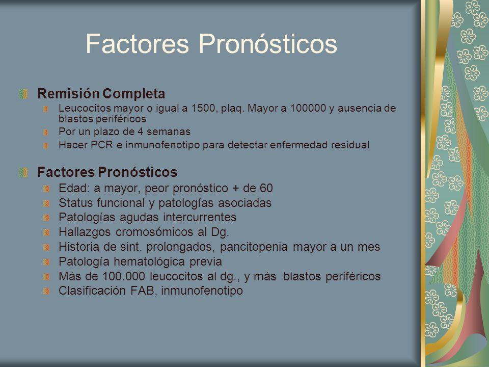 Factores Pronósticos Remisión Completa Leucocitos mayor o igual a 1500, plaq. Mayor a 100000 y ausencia de blastos periféricos Por un plazo de 4 seman