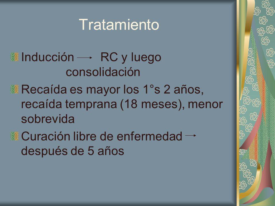 Tratamiento Inducción RC y luego consolidación Recaída es mayor los 1°s 2 años, recaída temprana (18 meses), menor sobrevida Curación libre de enferme
